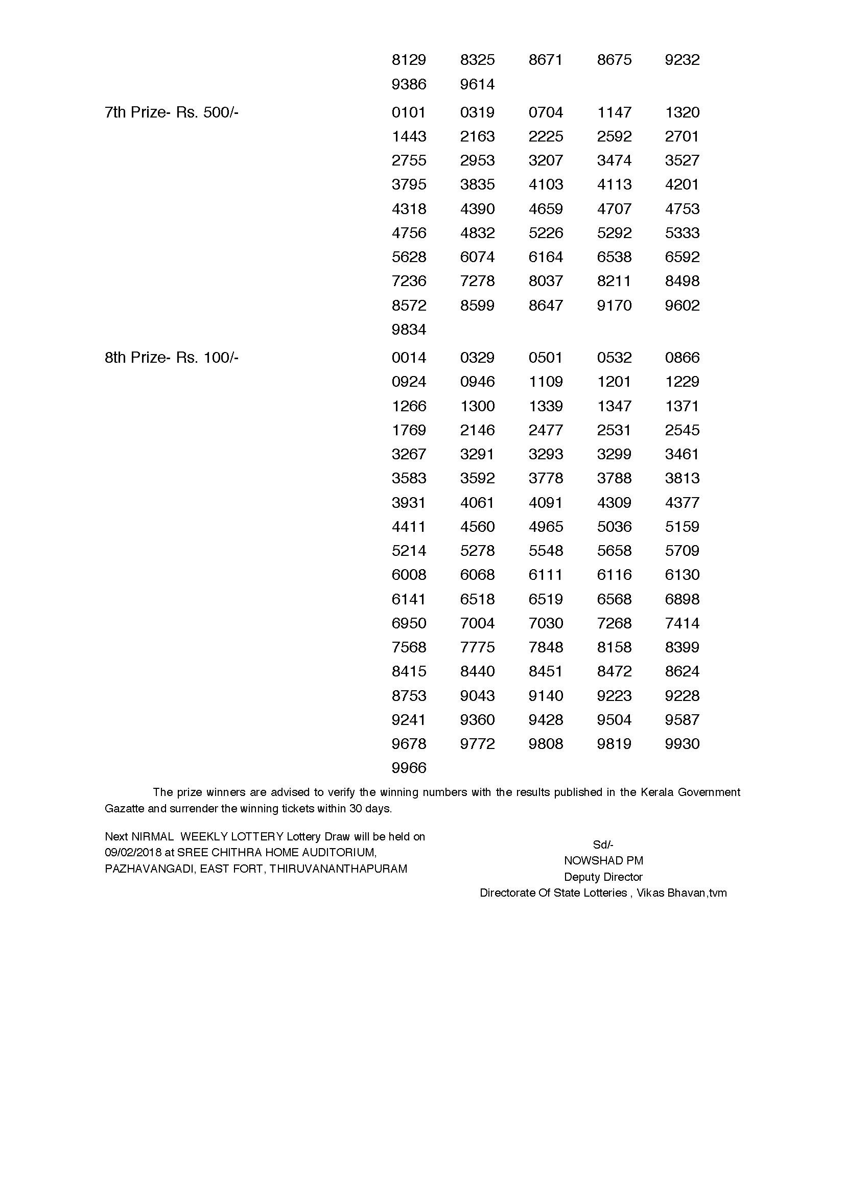 Nirmal Nr 54 Kerala Lottery Results - Page 2