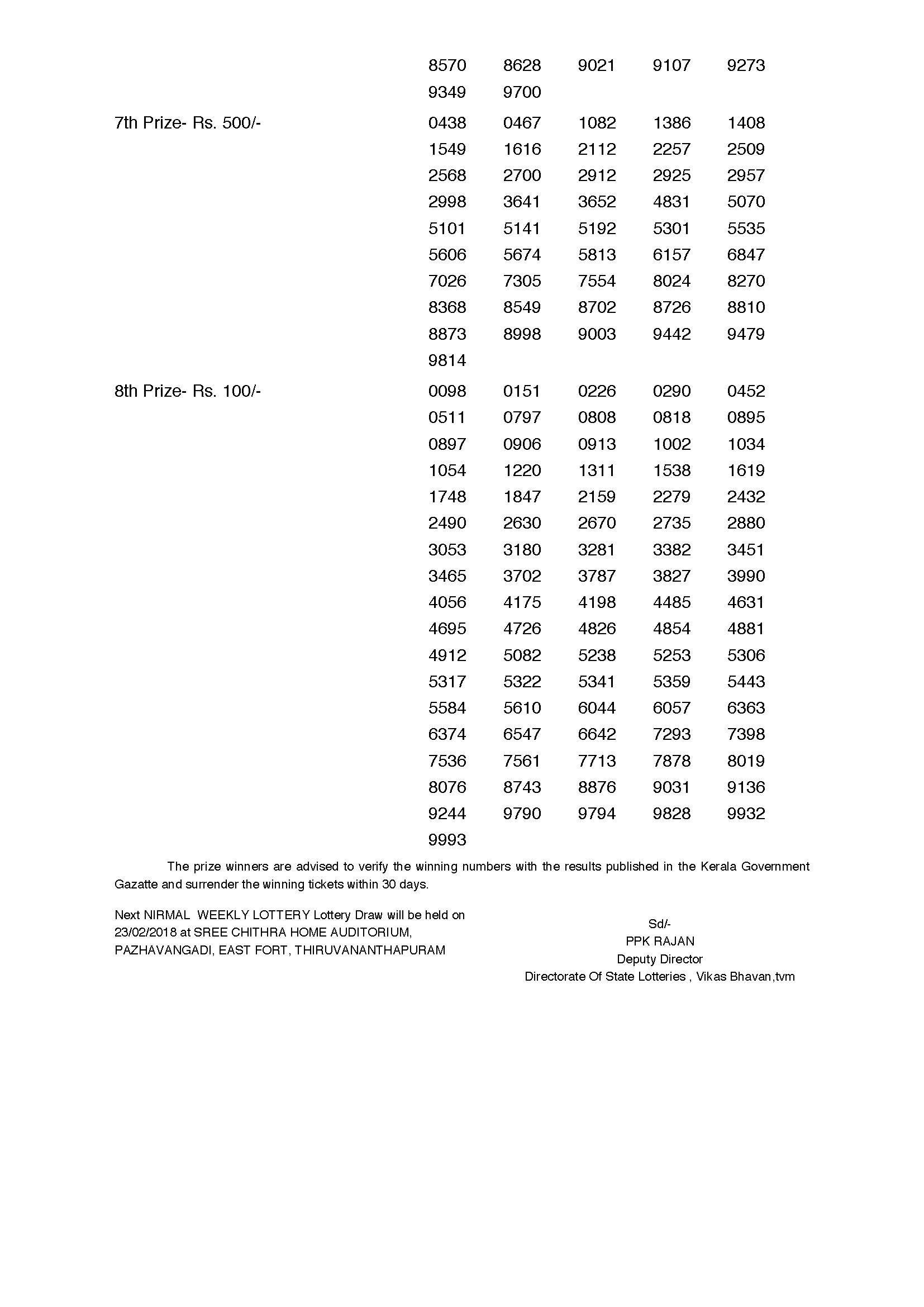 Nirmal NR 56 Kerala Lottery Results - Page 2
