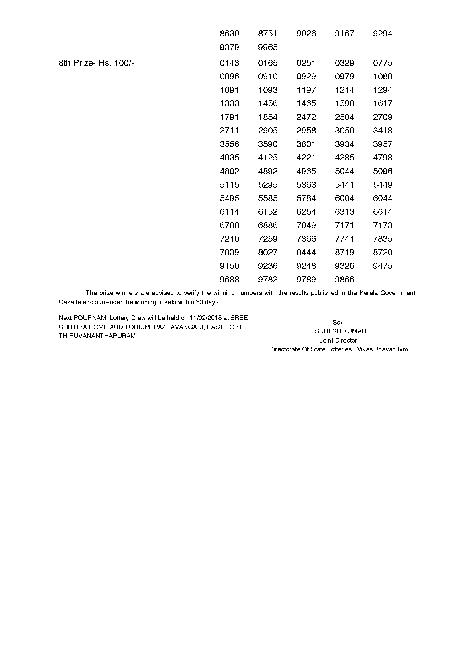Porunami RN 325 Kerala Lottery Results: Page 2