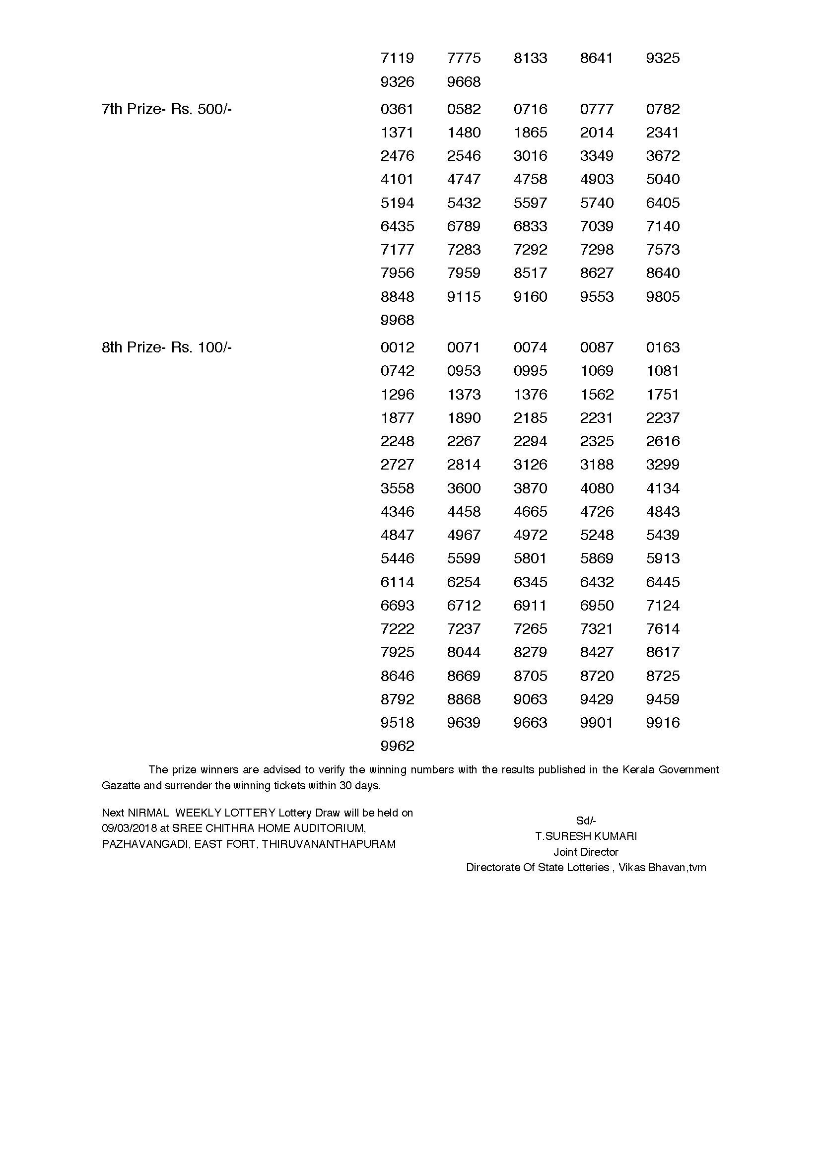 Nirmal NR58 Kerala Lottery Result: Page 2