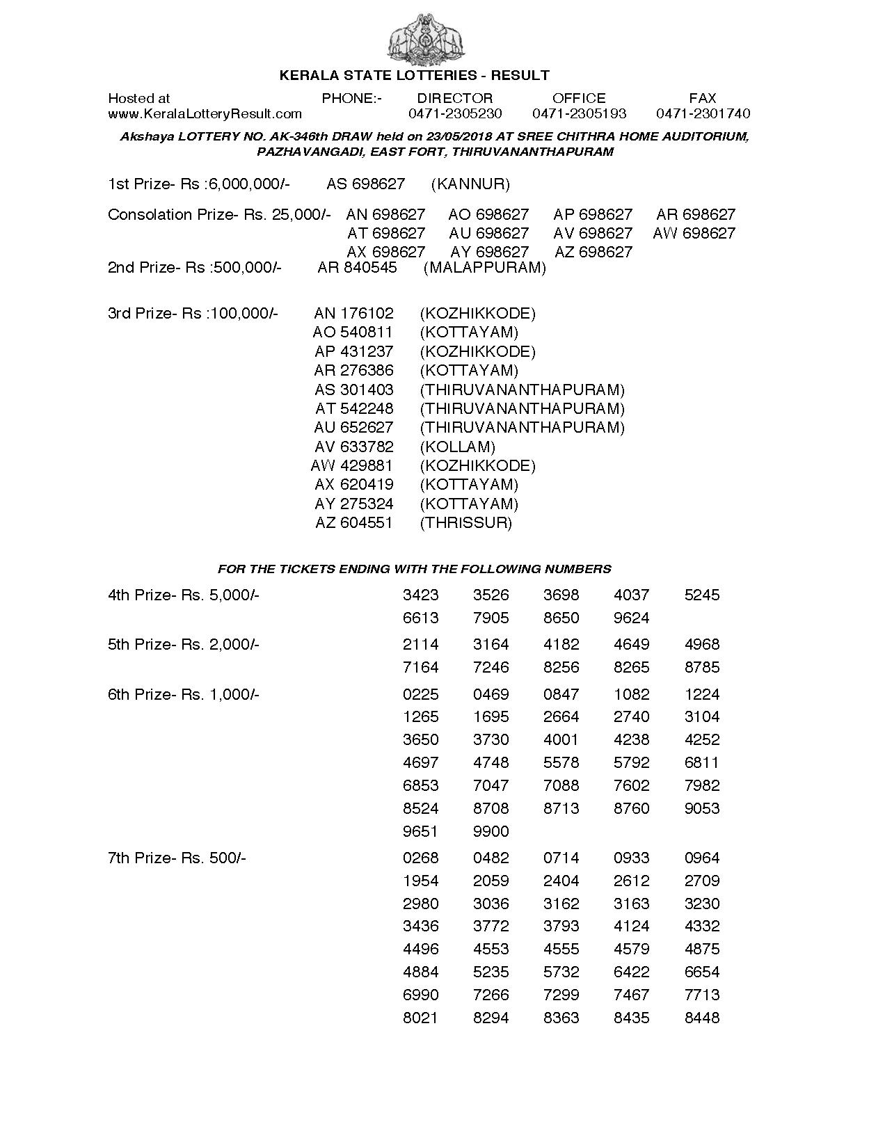 Akshaya AK346 Kerala Lottery Results Screenshot: Page 1