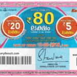 Download Karunya KR 353 Kerala Lottery Result (07.07.2018)
