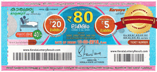 Karunya KR 356 Kerala Lottery Result