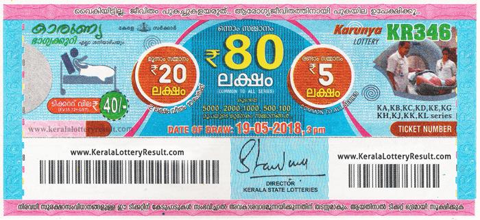 Karunya KR346 Kerala Lottery Result