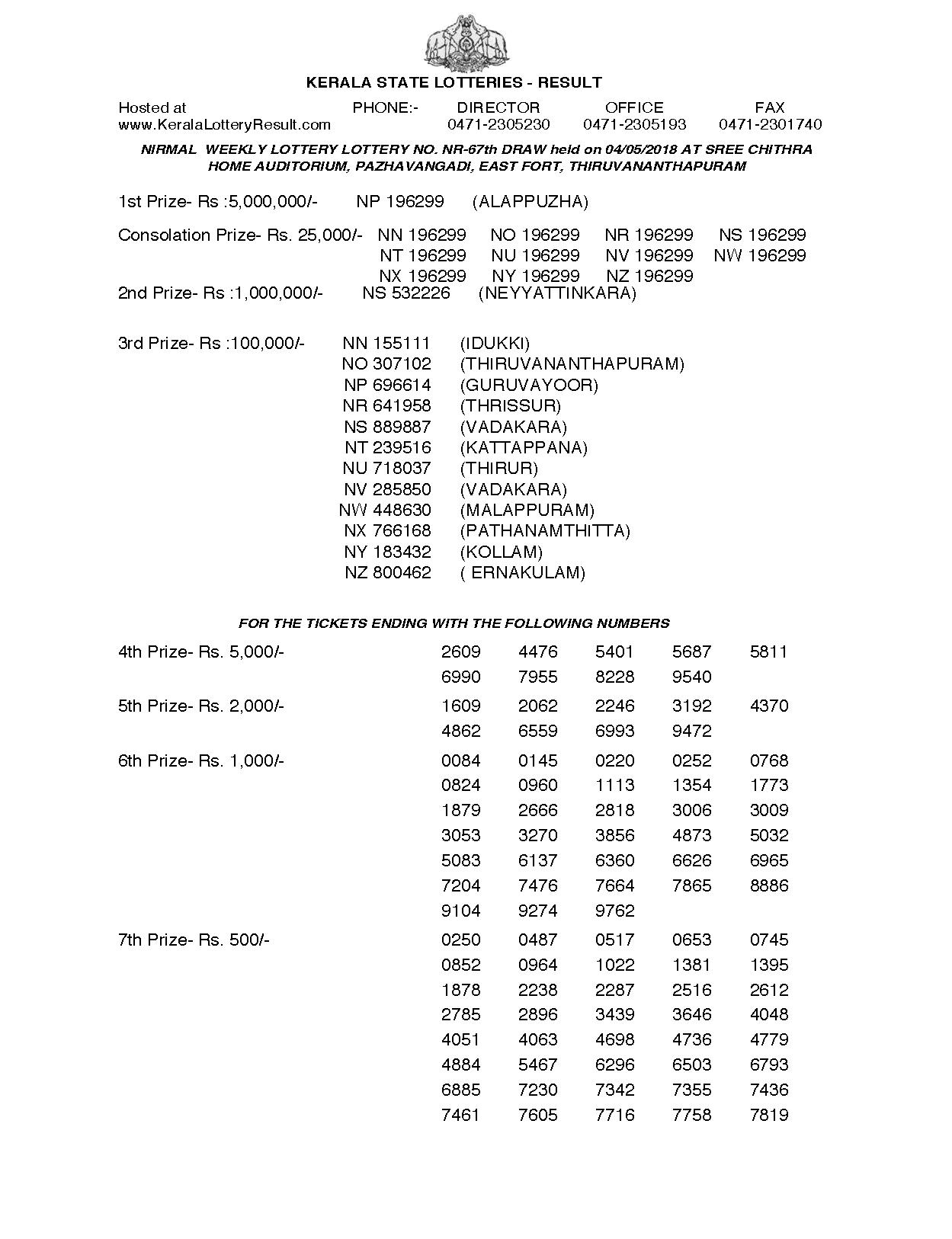 Nirmal NR67 Kerala Lottery Results Screenshot: Page 1