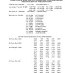 Download WinWin W459 Kerala Lottery Results: 07.05.2018