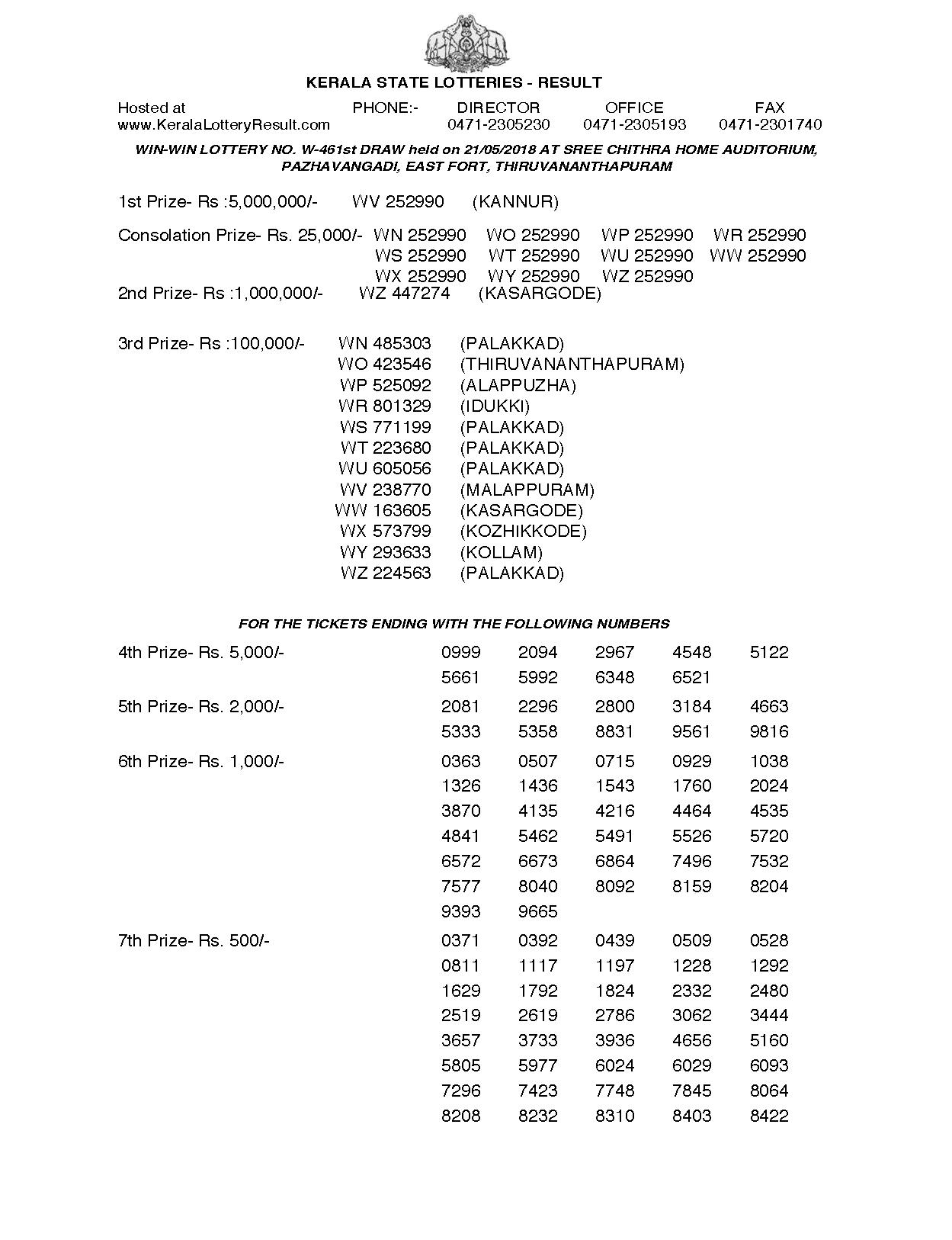 Winwin W461 Kerala Lottery Results Screenshot: Page 1