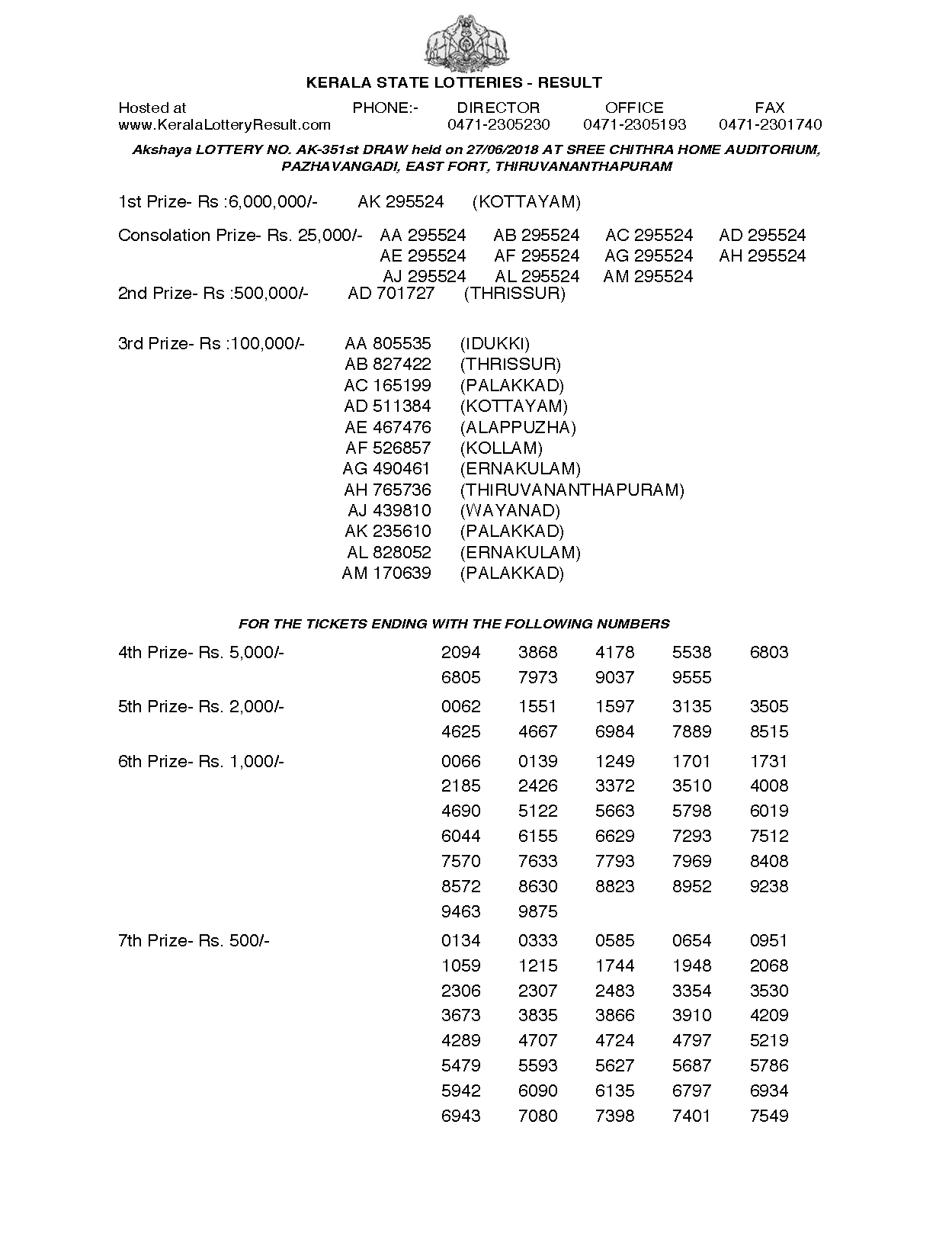 Akshaya AK351 Kerala Lottery Results Screenshot: Page 1