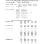 Download Karunya KR 348 Kerala Lottery Result (02.06.2018)