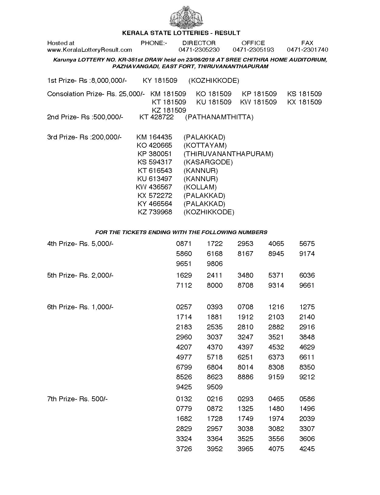 Karunya KR351 Kerala Lottery Results Screenshot: Page 1