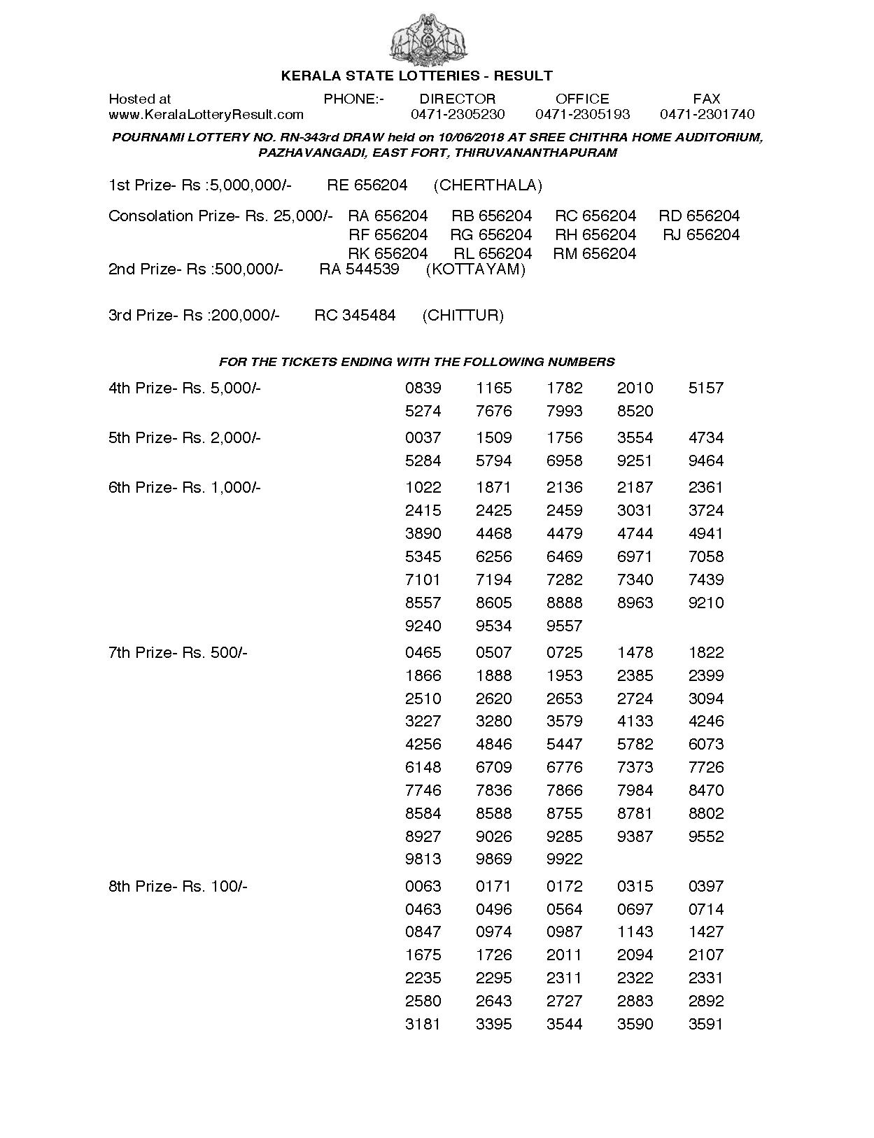 Pournami RN343 Kerala Lottery Results Screenshot: Page 1