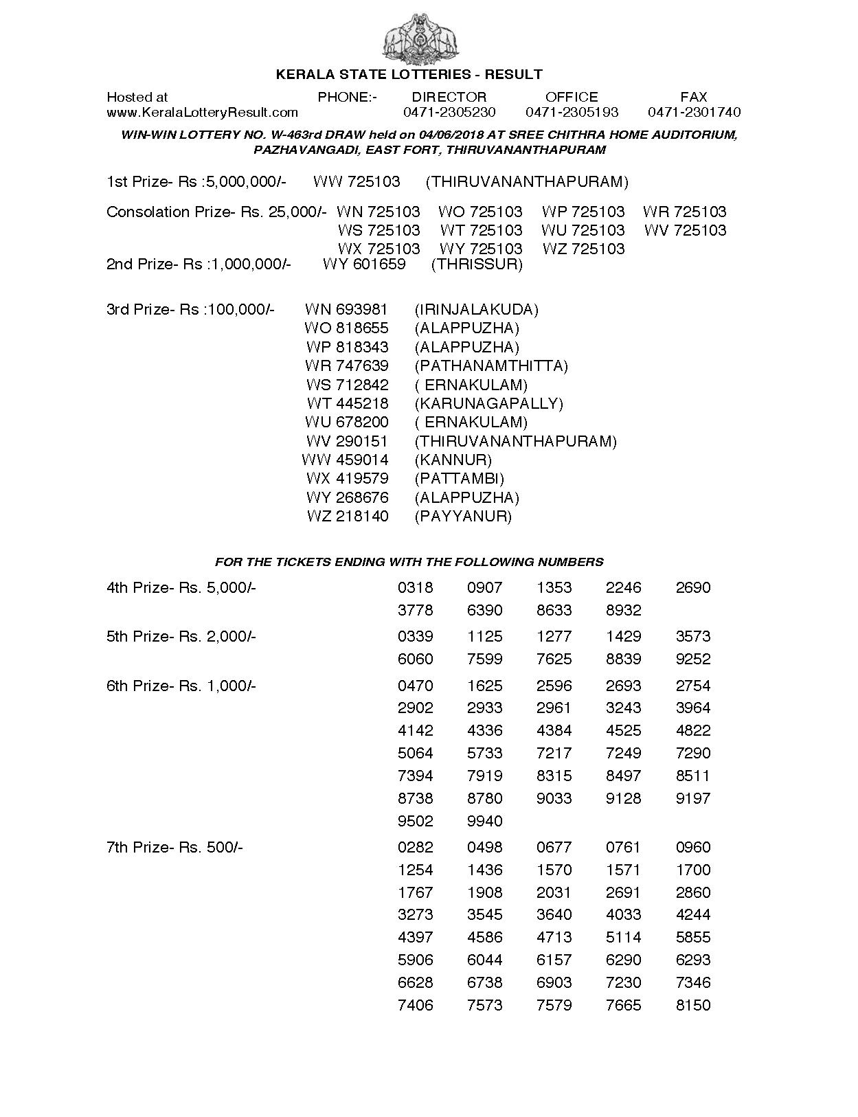 Winwin W463 Kerala Lottery Results Screenshot: Page 1