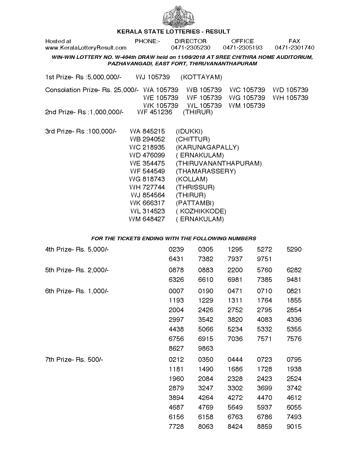 Winwin W464 Kerala Lottery Results Screenshot: Page 1