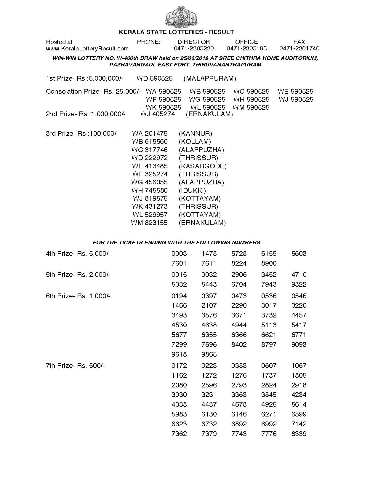 Winwin W466 Kerala Lottery Results Screenshot: Page 1