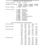 Download Akshaya AK 352 Kerala Lottery Result (04.07.2018)