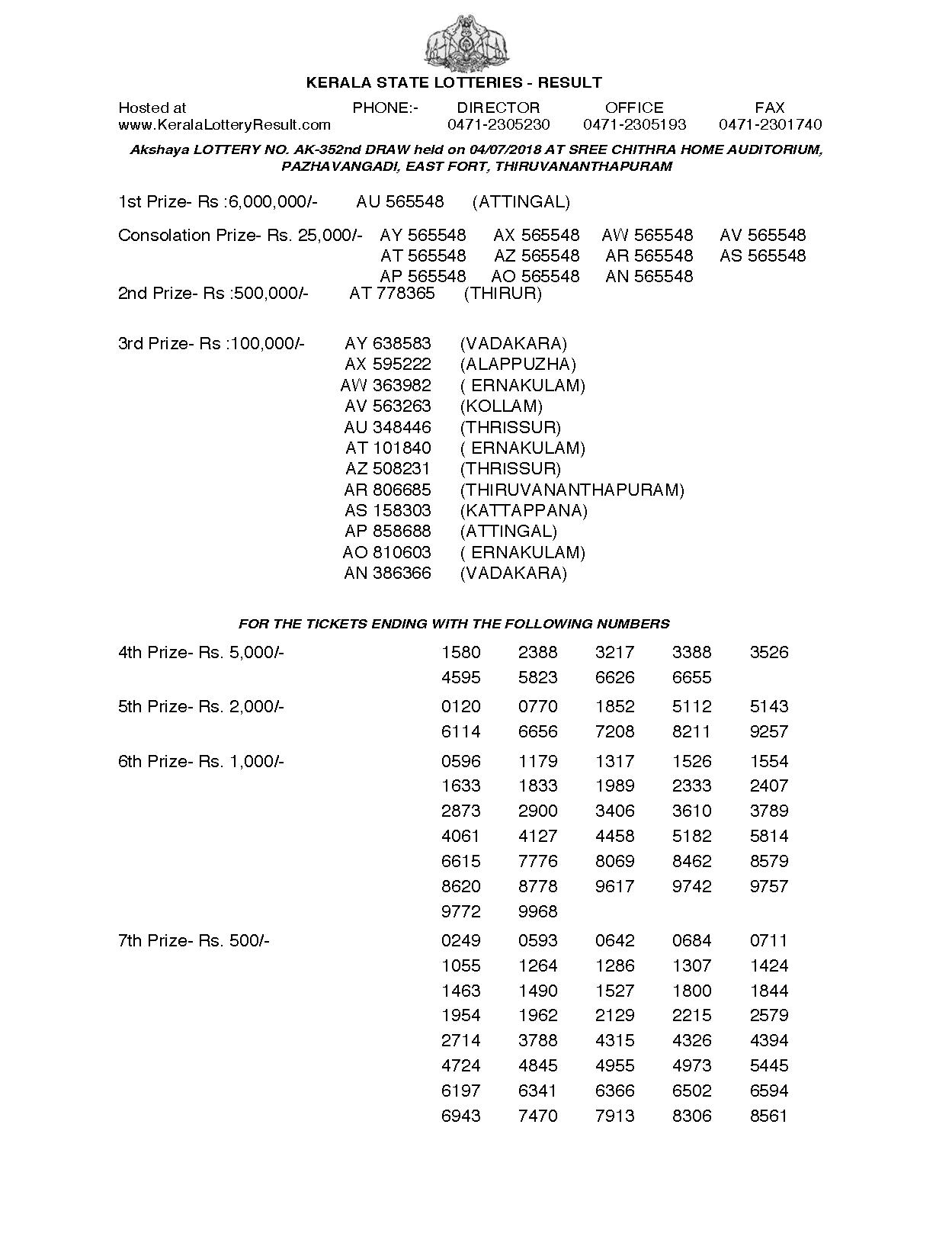 Akshaya AK352 Kerala Lottery Results Screenshot: Page 1