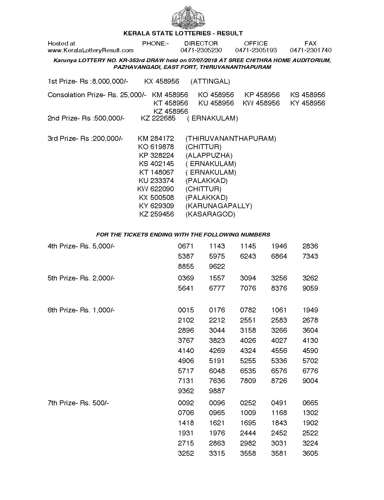 Karunya KR353 Kerala Lottery Results Screenshot: Page 1