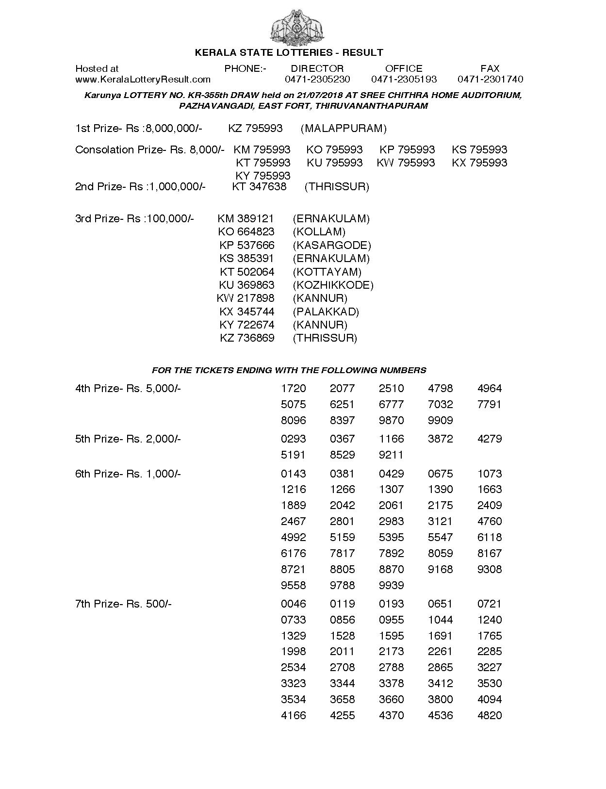 Karunya KR355 Kerala Lottery Results Screenshot: Page 1