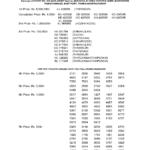 Download Karunya KR 356 Kerala Lottery Result (28.07.2018) | Karunya KR356 PDF