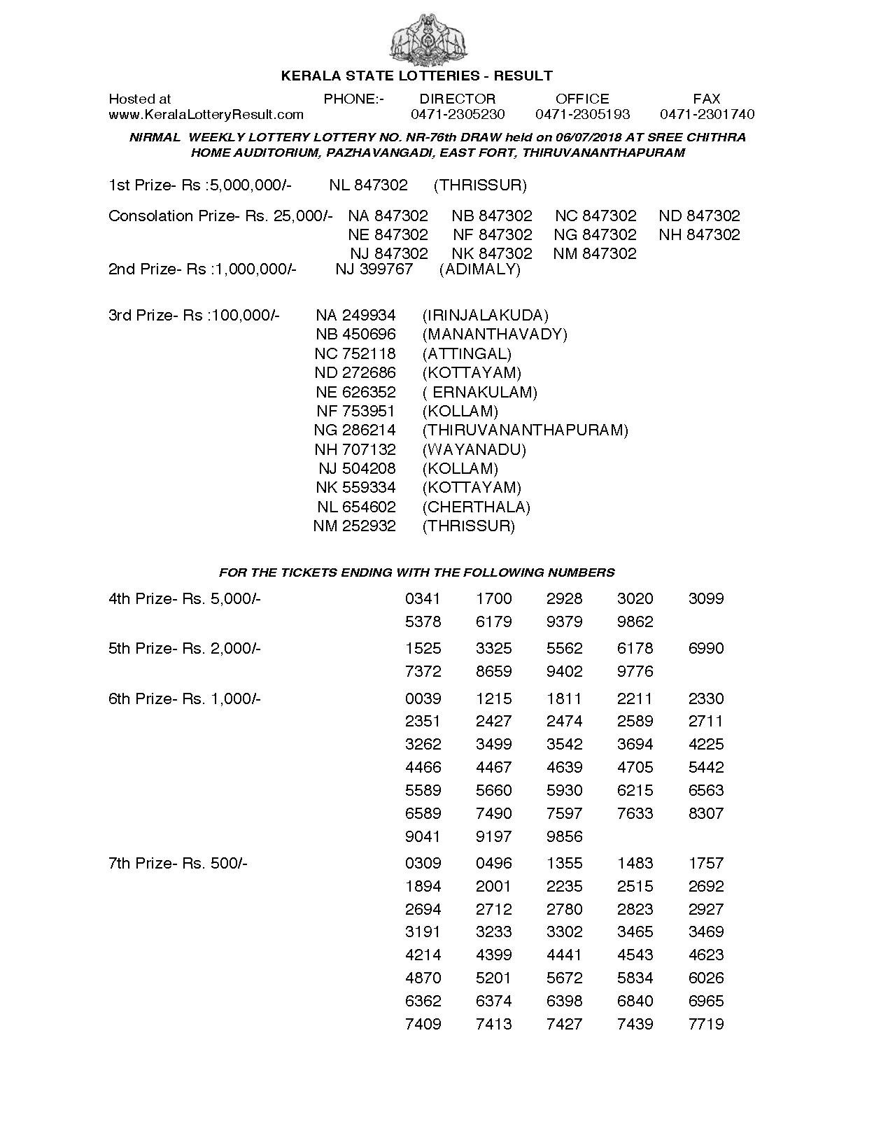 Nirmal NR76 Kerala Lottery Results Screenshot: Page 1