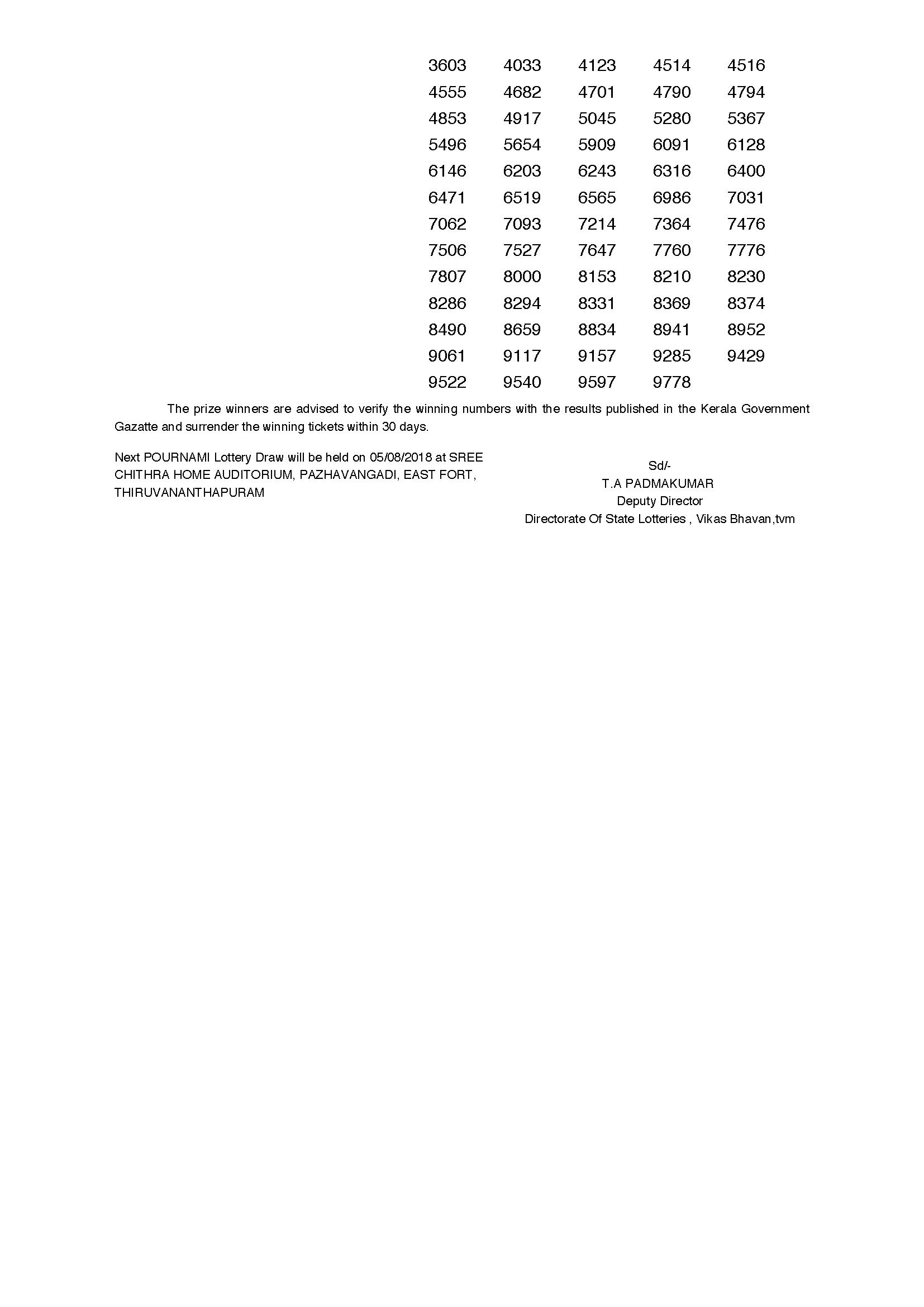 Pournami RN350 Kerala Lottery Results Screenshot: Page 2