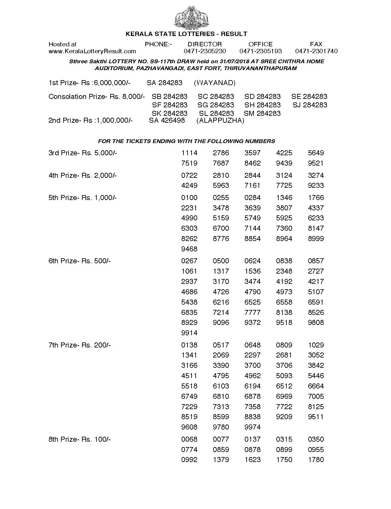 Sthree Sakthi SS117 Kerala Lottery Results Screenshot: Page 1
