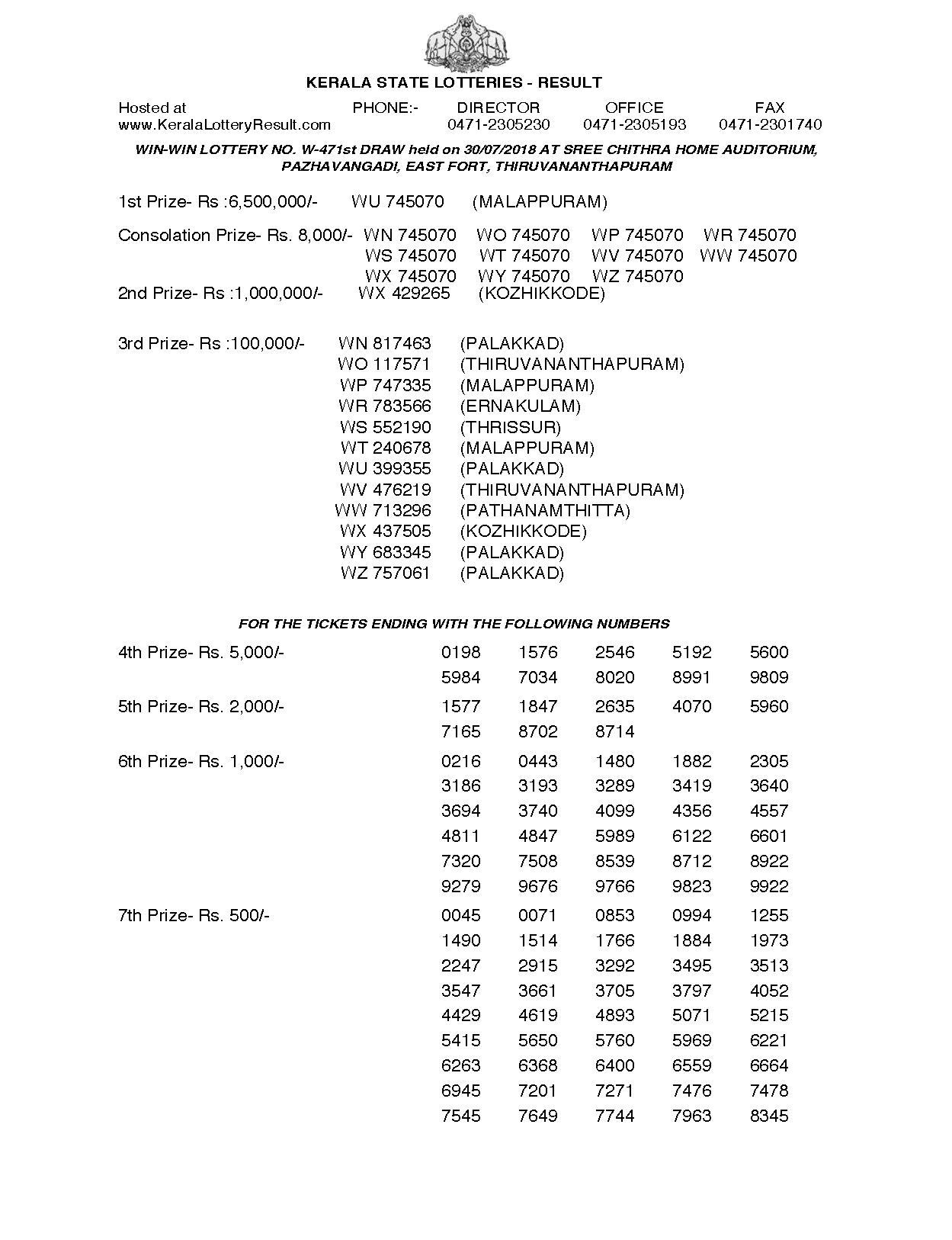 Winwin W471 Kerala Lottery Results Screenshot: Page 1