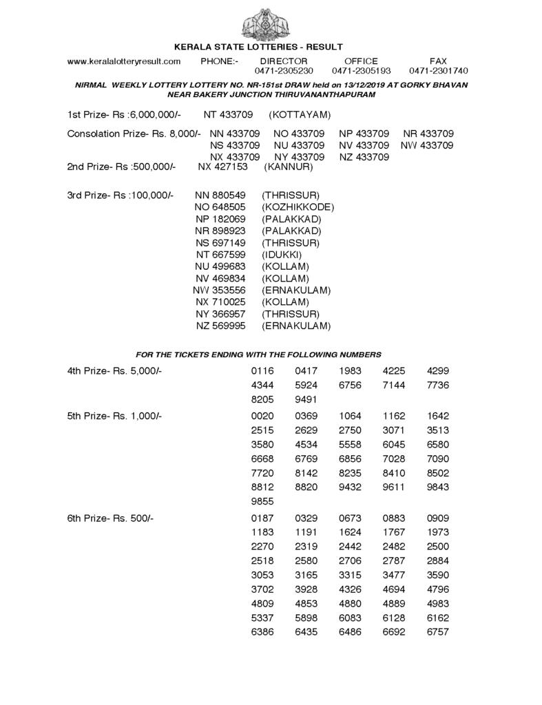 Print Nirmal NR 151 Kerala Lottery result Page 1
